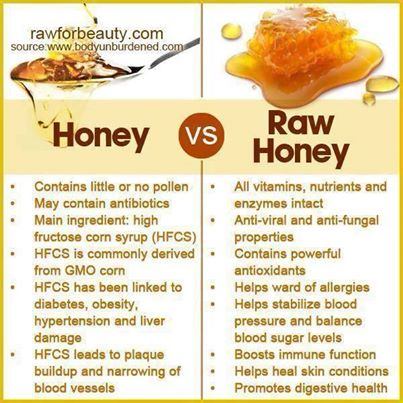 Raw Honey For Coughs And Colds