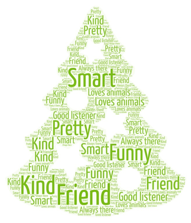 Kindness word art