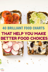 These food charts and tools make sticking to your healthy eating goals a breeze! Bookmark, download, or print them out to keep on hand.